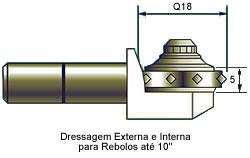 Dressadores de Rebolo
